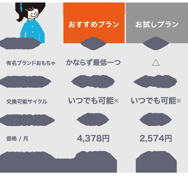 キッズ・ラボラトリーの価格表